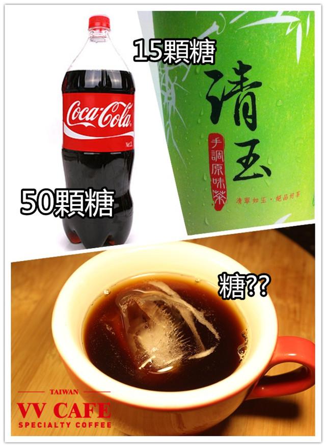 咖啡熱量與健康