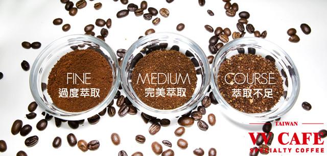 咖啡研磨與萃取